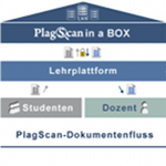 PlagScan in a BOX